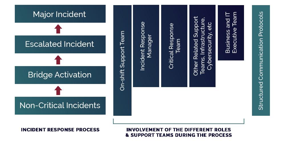 AutomationAviationIndustry2