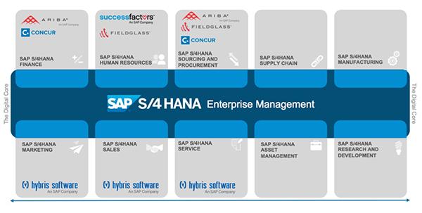 Enterprise-Management.png