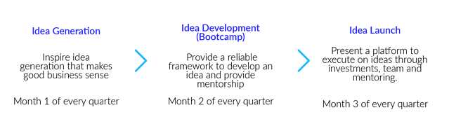 Idea_graph.png