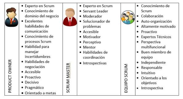 Roles-1