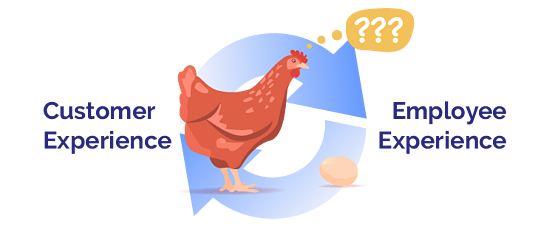 customer-employee-experience (chicken)