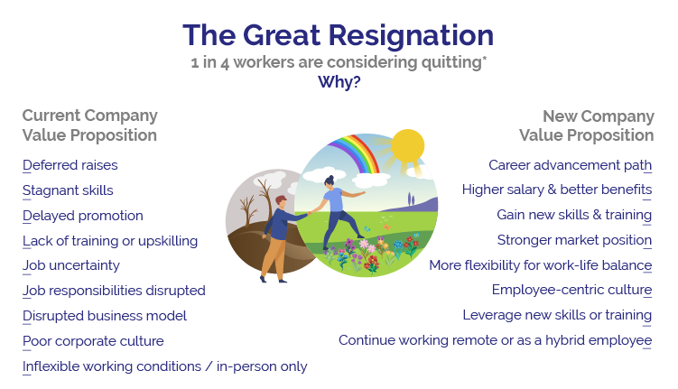 the-great-resignation