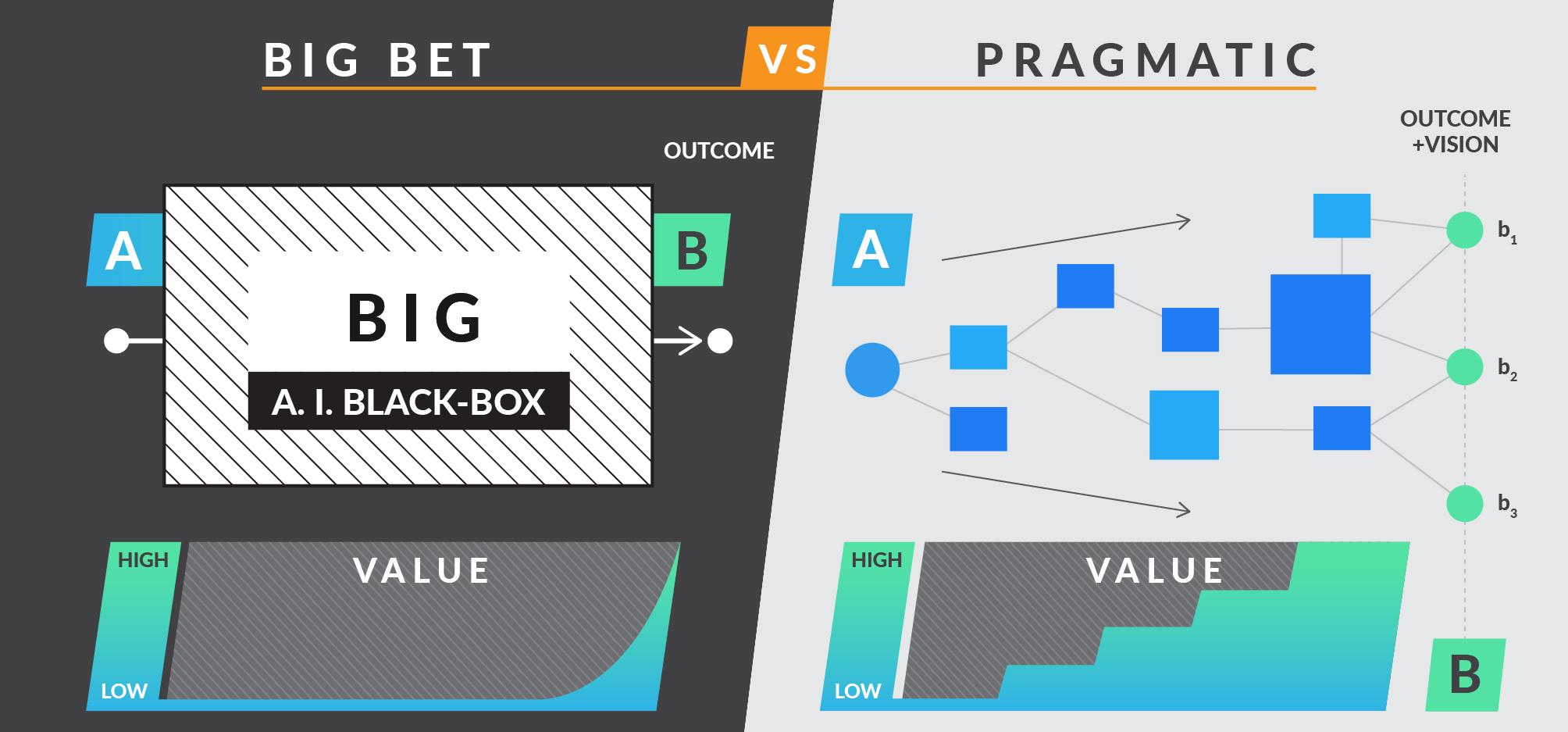 BigBet-vs-Pragmatic-1.png
